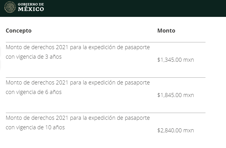 lista_pasaporte.png